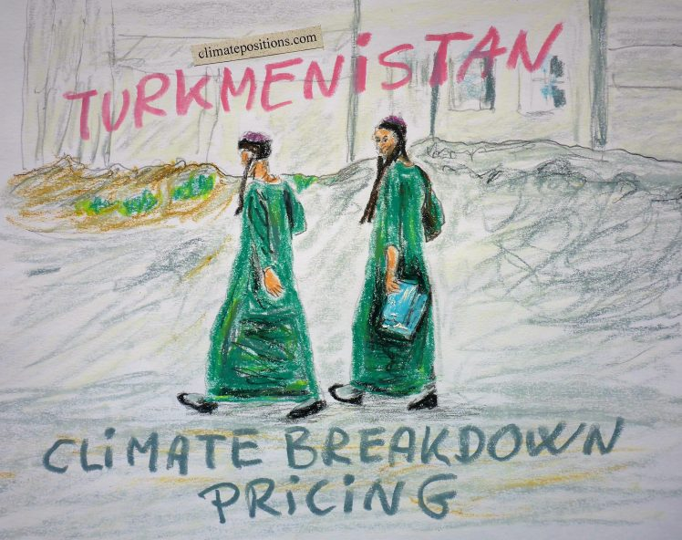 Turkmenistan – per capita Fossil CO2 Emissions and Climate Debt