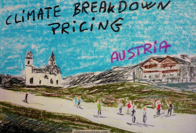 Austria – per capita Fossil CO2 Emissions and Climate Debt