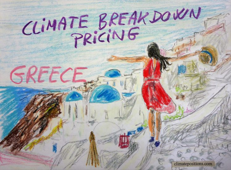 Greece – per capita Fossil CO2 Emissions and Climate Debt